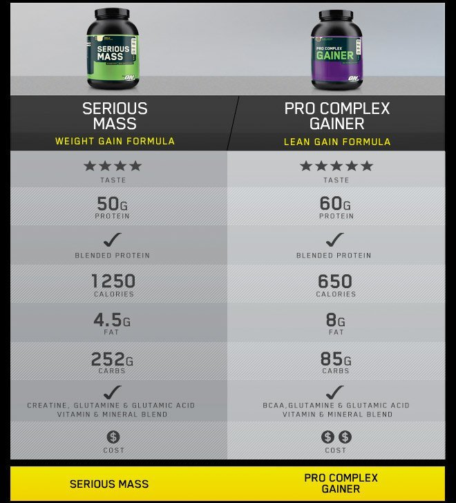 optimum serious mass at bodybuilding com best prices for