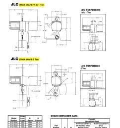 coffing jlc 1 2 ton electric chain hoist 1000 lbs coffing hoist electrical diagram coffing chain [ 2550 x 3300 Pixel ]