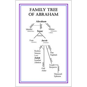 abraham and family # 11