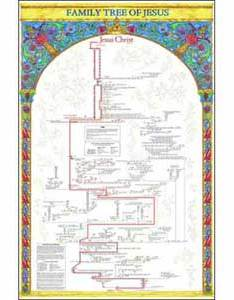 Family tree of jesus wall chart also rose charts and books rh chulavistabooks
