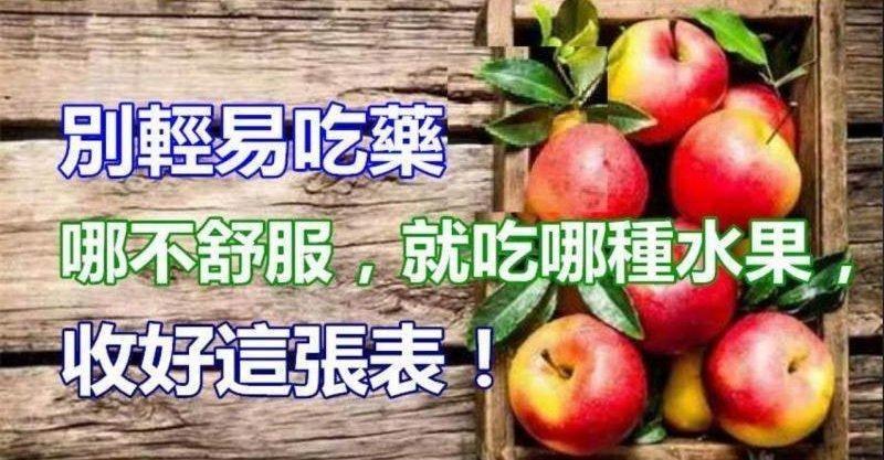 別輕易吃藥。哪不舒服。就吃哪種水果。收好這張表