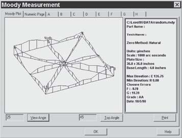 EMD-832P-50-W1 Mahr-Federal Surface Plate Calibration