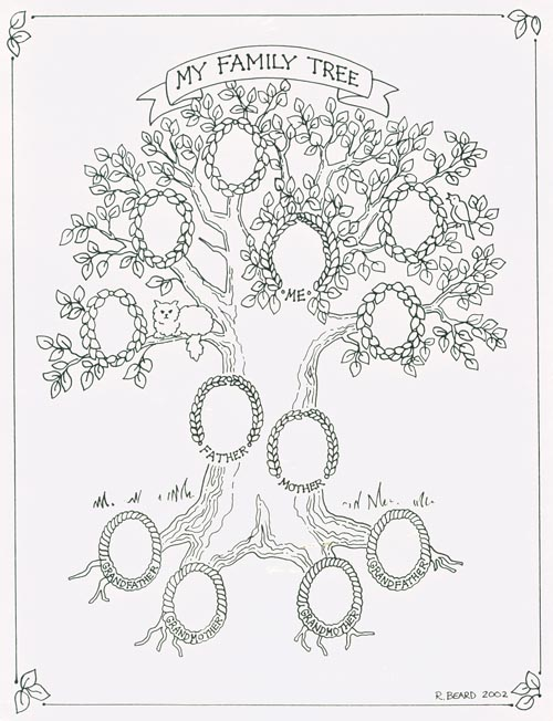 Chart My Family Tree 8x10 Print, Supplies and Gifts at