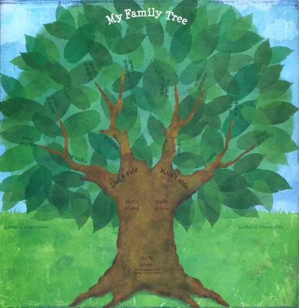 family tree site
