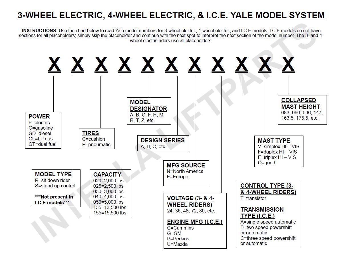 Hzj75 Engine Wiring Diagram