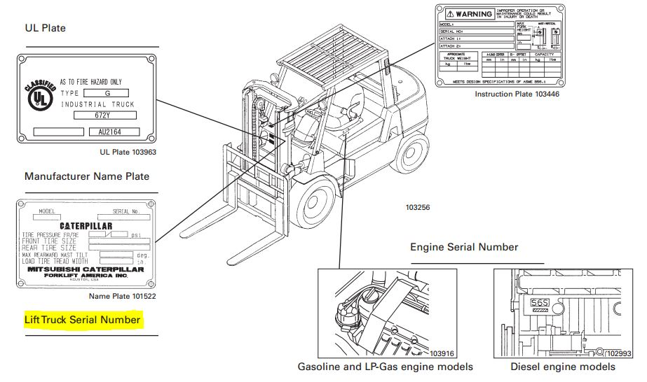 Caterpillar forklift serial number year of manufacture