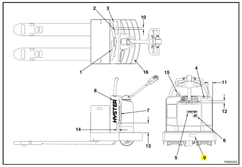 Where do I find my Hyster forklift's serial number?
