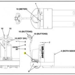 Hyster 60 Forklift Wiring Diagram Liftmaster Garagentor Ffner Where Do I Find My Forklift's Serial Number?