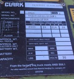 clark forklift s serial number clark forklift s serial number [ 2209 x 1872 Pixel ]