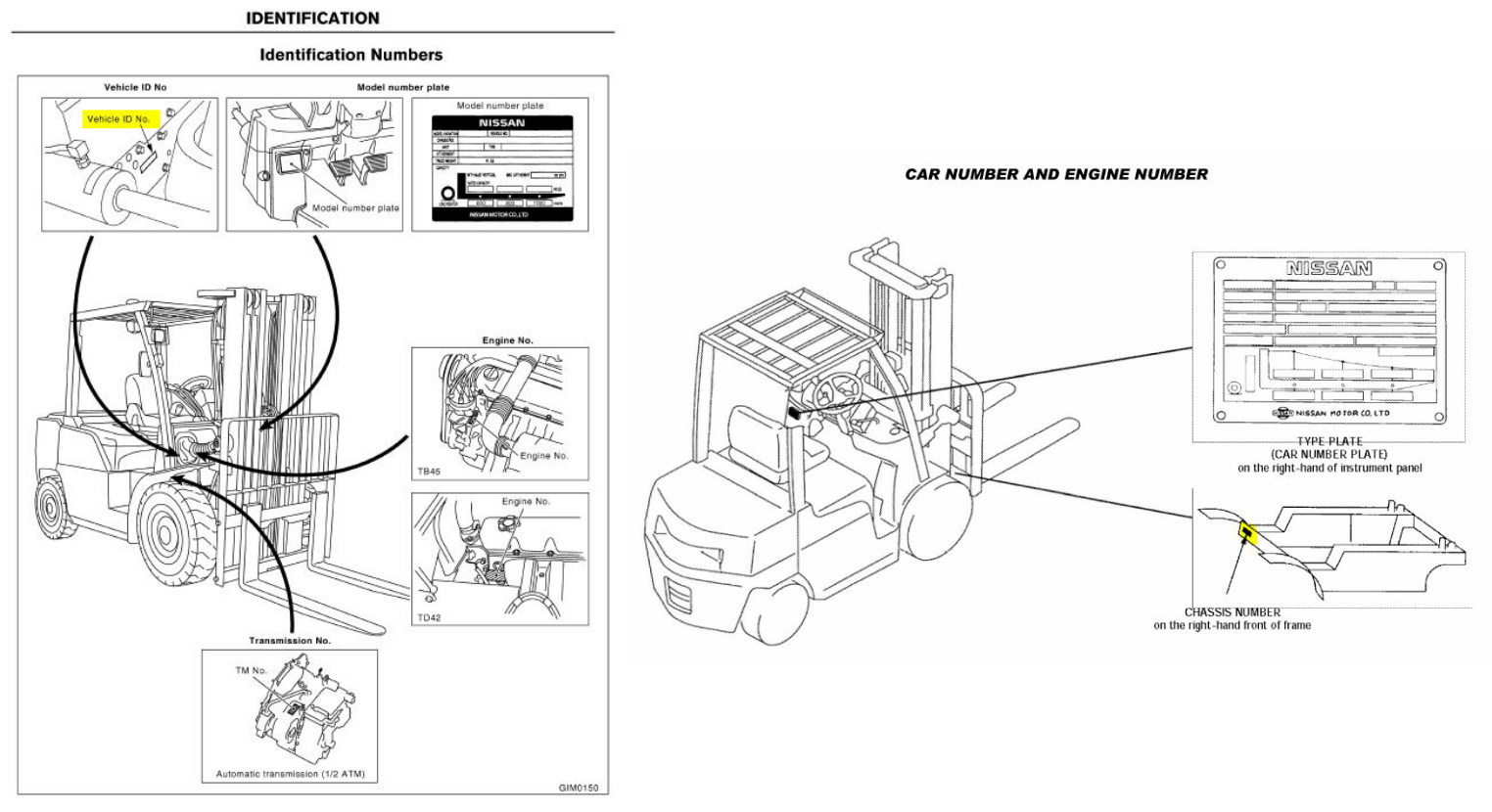 Hyster Forklift Wiring Diagram S 60xm