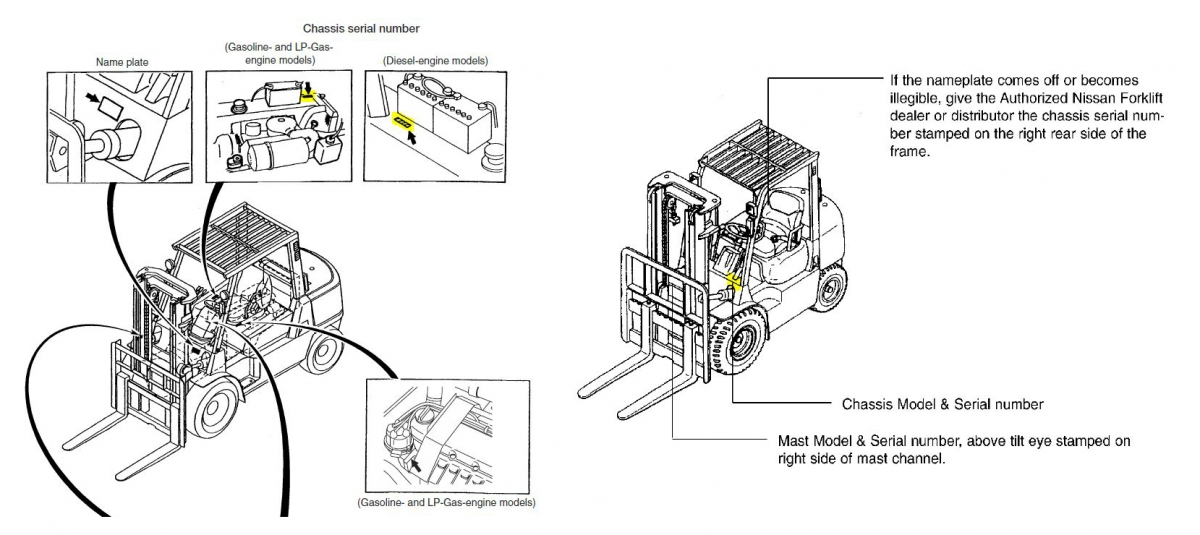 Kubota Rtv Serial Number Location Within Kubota Wiring And
