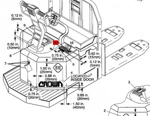 Where do I find my Crown forklift's serial number?