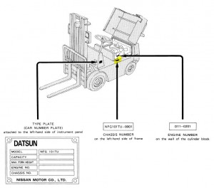 Yale Forklift Ignition Diagram Case Ignition Diagram