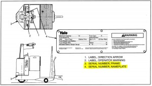 Where do I find my Yale forklift's serial number?