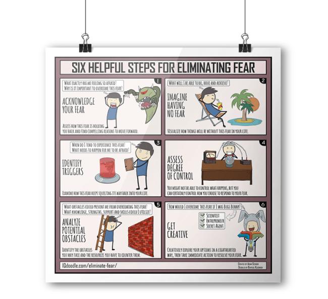 Eliminating Fear IQ Doodle