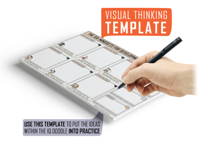 Developing Charisma Visual Thinking Template