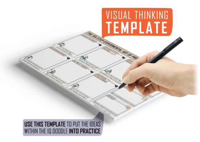Experimental Problem Solving Visual Thinking Template