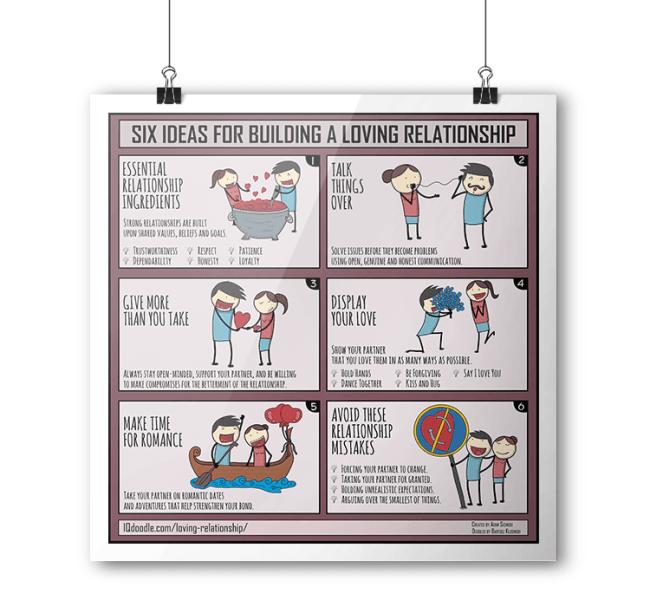 Building Loving Relationship IQ Doodle