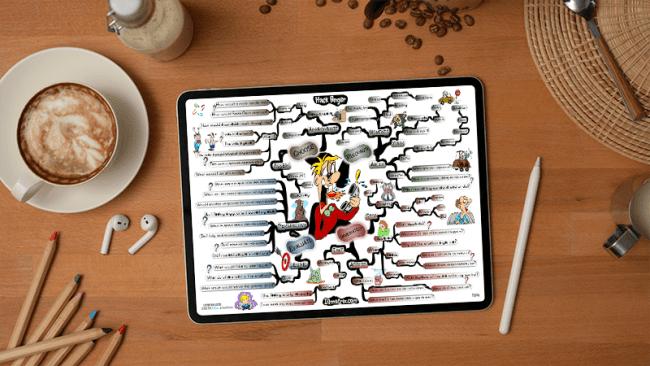 Hack Anger mind map