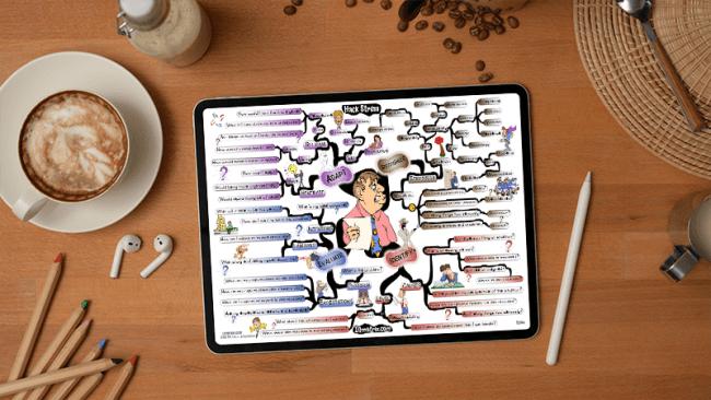 Hack Stress mind map