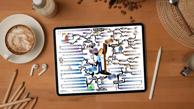 Hack Regret mind map
