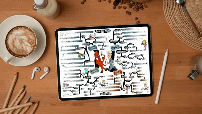 Break Bad Habits mind map