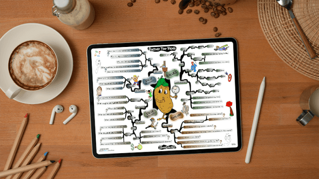 Discover Your Values mind map