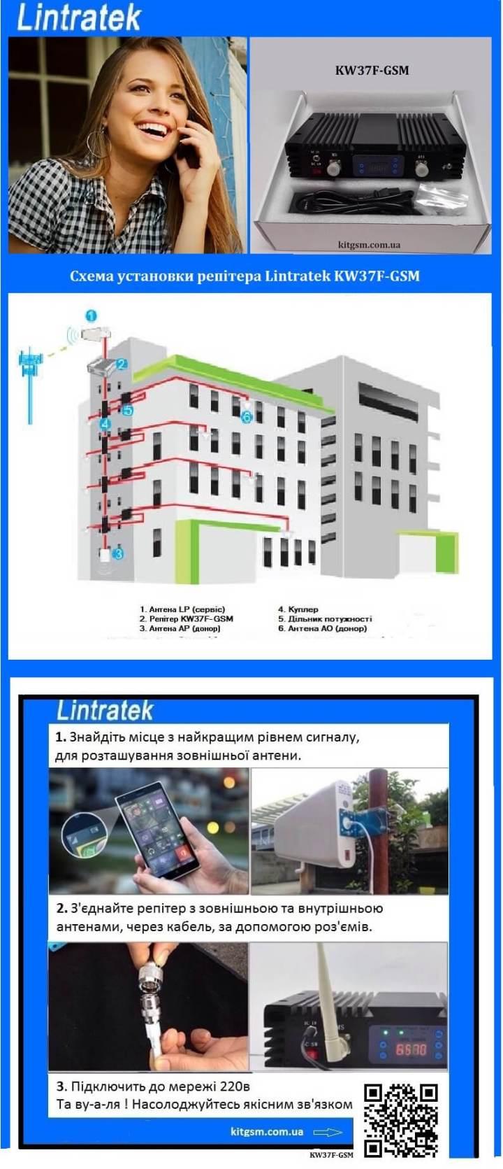 Lintratek-KW37F-GSM
