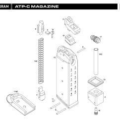 atp c magazine [ 2048 x 1583 Pixel ]