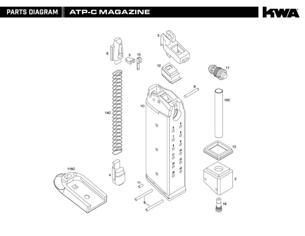 medium resolution of atp c magazine