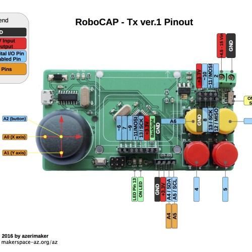 RoboCAP_Tx_Pinout_ver1