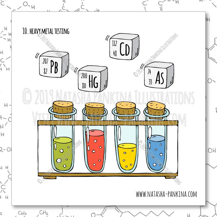 description: Hand Drawn Illustration of Heavy Metals Testing  keywords: bag, ban, cannabidiol, cannabis, cartoon, cbd, cbd oil, chemical formula, chemistry, design, design element, doodle, flat, freehand drawing, graphic, hand, hand drawn, icon collection, icon set, illustration, isolated, joint, laboratory, laboratory equipment, leaf, legal concept, legalization, lighter, marijuana, marijuana leaf, marijuana plant, medical marijuana, molecule, object, outlined, packaging, pipe, set, sign, sketch, smoke, speech bubbles, steam, stop, symbol, syringe, tube, vector, vector elements, weed, analysis, laboratory, lab, cannabinoids, testing, moisture content, residual solvents, processing chemicals, pesticides, microbial impurities, homogeneity, edible, cannabis products, foreign material, terpenoids, mycotoxins, heavy metals, water activity, solid, semi-solid edibles, THC, delta-9 THC, CBD, natasha pankina  illustrator: Natasha Pankina Natasha Pankina https://store.natasha-pankina.com/copyright-notice-per-image-metadata/