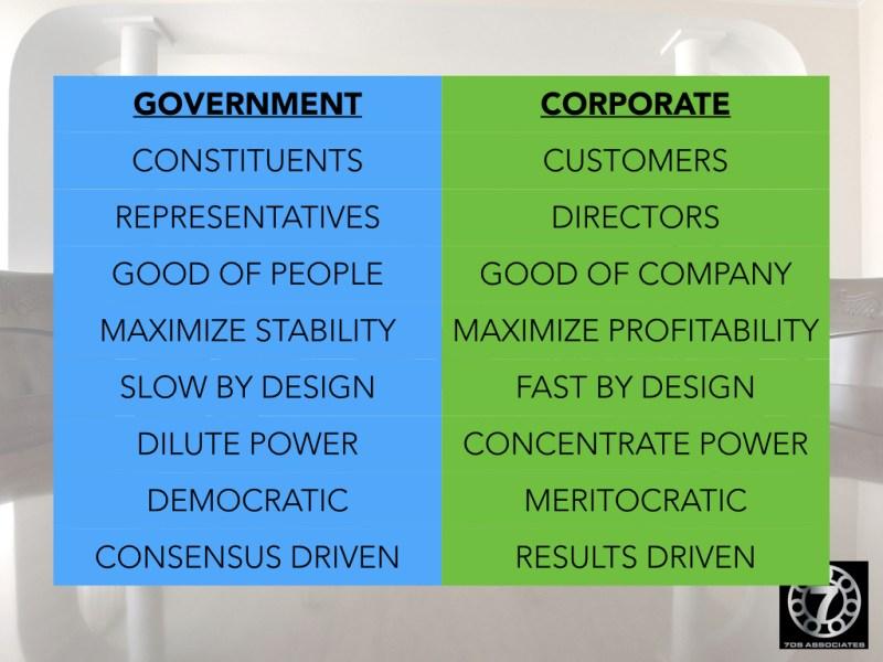 MLS-governance.001