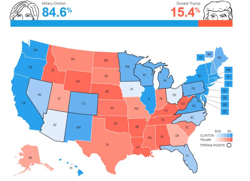 fivethirtyeight-election-2016