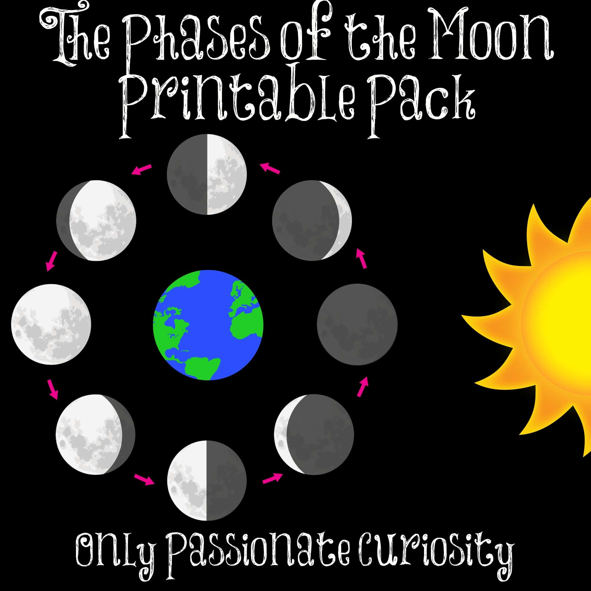 diagram of moon phases printable three ring venn template phase pack only passionate curiosity