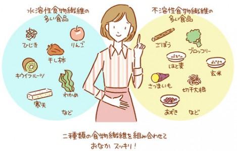 https://www.pluswellness.com/common/upload/images/column/nozawa_04.jpg