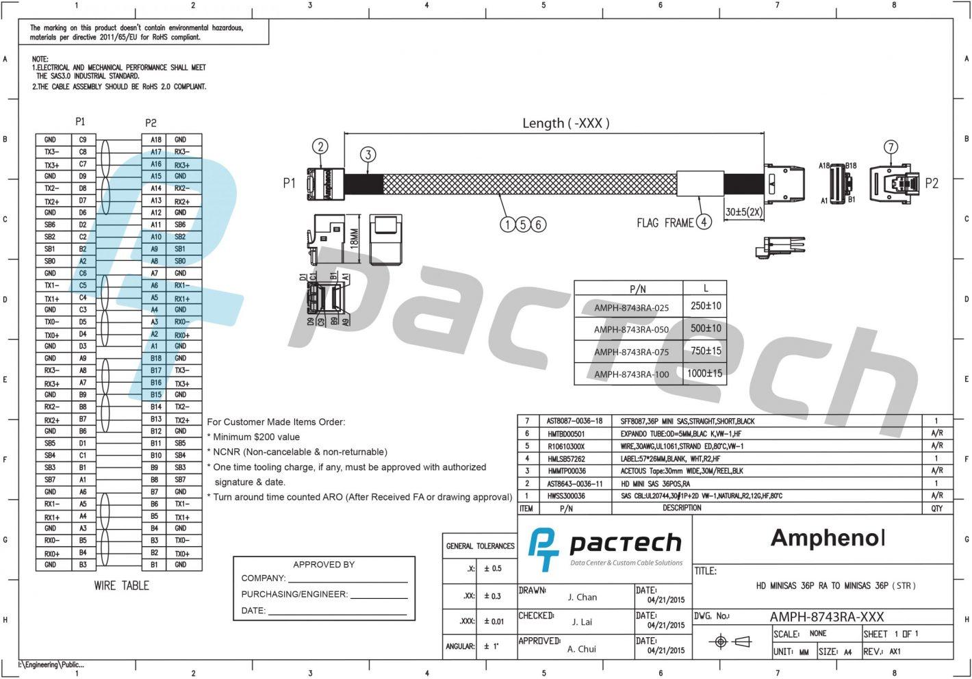 Amphenol 36-pin Internal Mini-SAS SFF-8643 HD to 36-pin