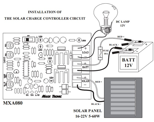 Solar Charge Controller QKits Electronics Store Kingston