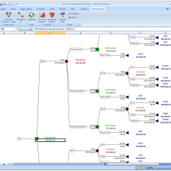Risk Decision Tree Diagram Solar Power Schematic Palisade Precisiontree Analysis In Excel