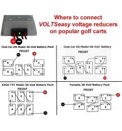 48 volt wiring diagram reducer wiring diagram schematics golf cart 48 volt ezgo wiring diagram club car 48 volt to 12 volt reducer wiring diagram [ 3000 x 3000 Pixel ]