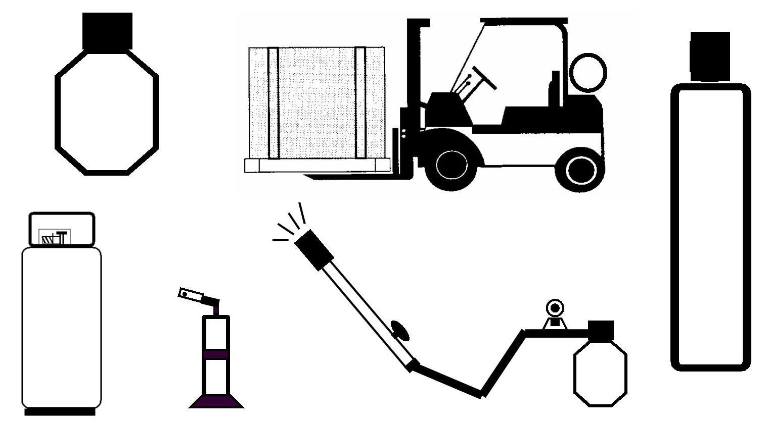 Propane Cylinder Handling Training Propane Training