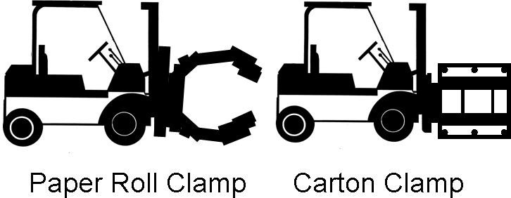 Clamp Truck Electric Counterbalance Lift Truck, Paper Roll