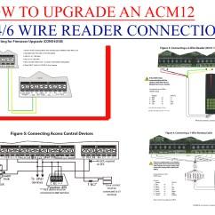 Dsc Dls Pc Link Cable Diagram Traxxas Stampede Vxl Parts Paradox Cv4usb Rs 485 232 Converter Kit Tremtech