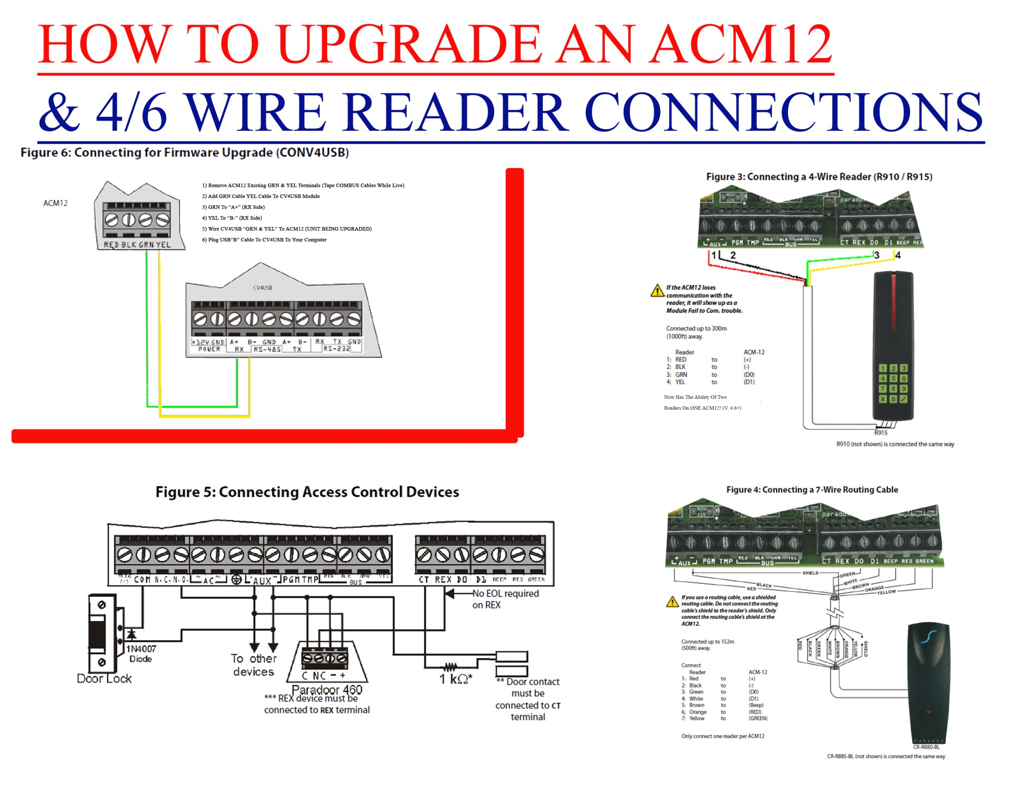 hight resolution of how to upgrade and acm12 connection diagram