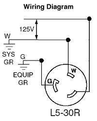 Leviton 2610 NEMA L5-30R 2P3W Flush Mtg Locking Receptacle