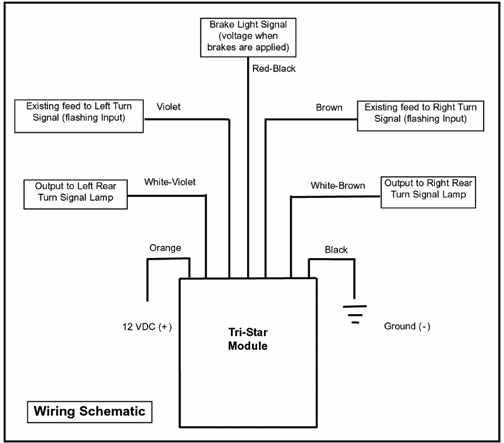 freightliner chassis wiring diagram 1998 ford explorer sport radio tri-star xp turn signal to brake light conversion module, includes dual-load equalizer