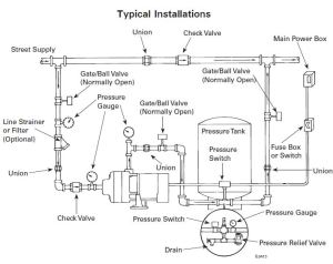 Flint and Walling Typical Piping Diagrams