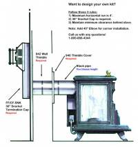 Stove Pipe: How To Install Wood Stove Pipe Through Wall