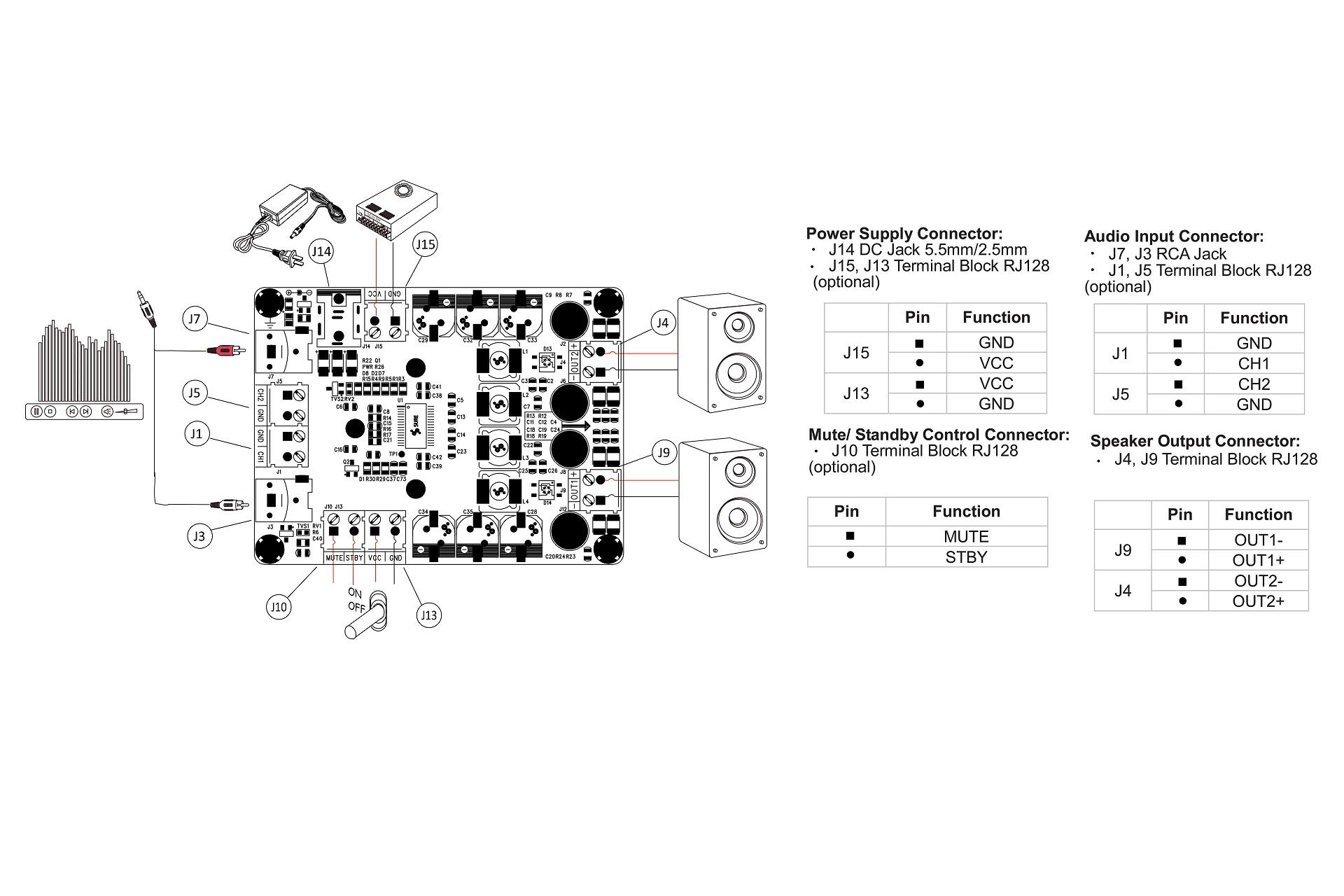 Wholesaler 5 Pcs 2 X 50 Watt 4 Ohm Class D Audio Amplifier
