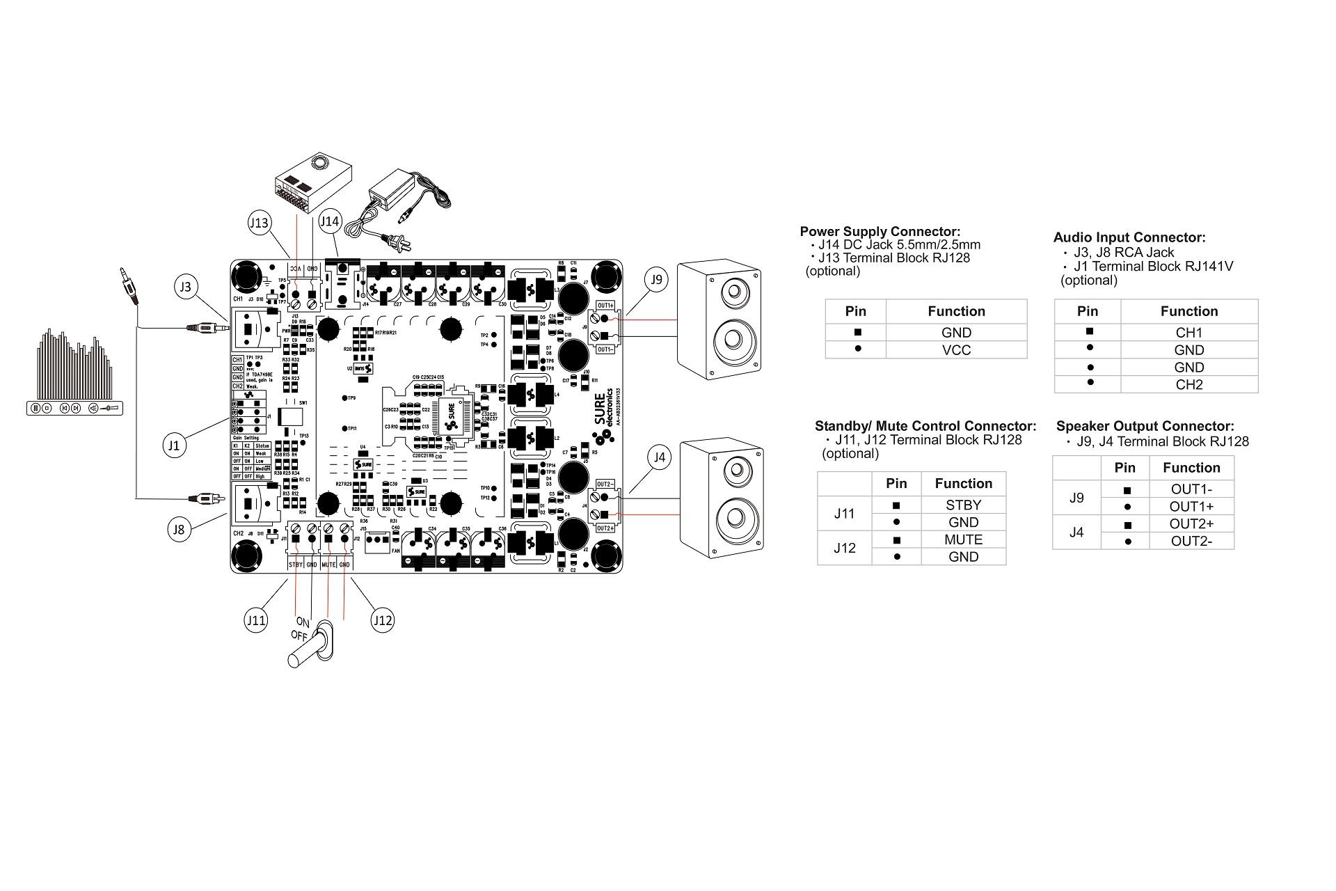 Wondom 2 X 50 Watt 6 Ohm Class D Audio Amplifier Board
